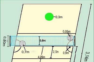 Fakta Mengenai Ukuran Lapangan Takraw