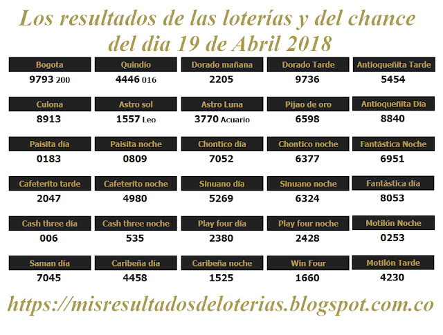 Resultados de las loterías de Colombia | Ganar chance | Los resultados de las loterías y del chance del dia 19 de Abril 2018