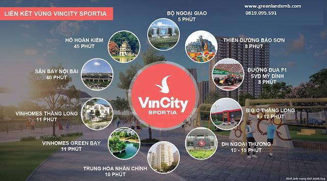 Kết nối tới các địa điểm từ dự án Vincity Sportia
