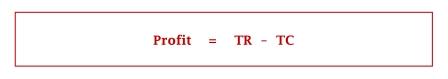 Persamaan Profit = TR - TC - www.ajarekonomi.com