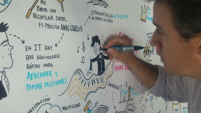 dibujar, visual thinking