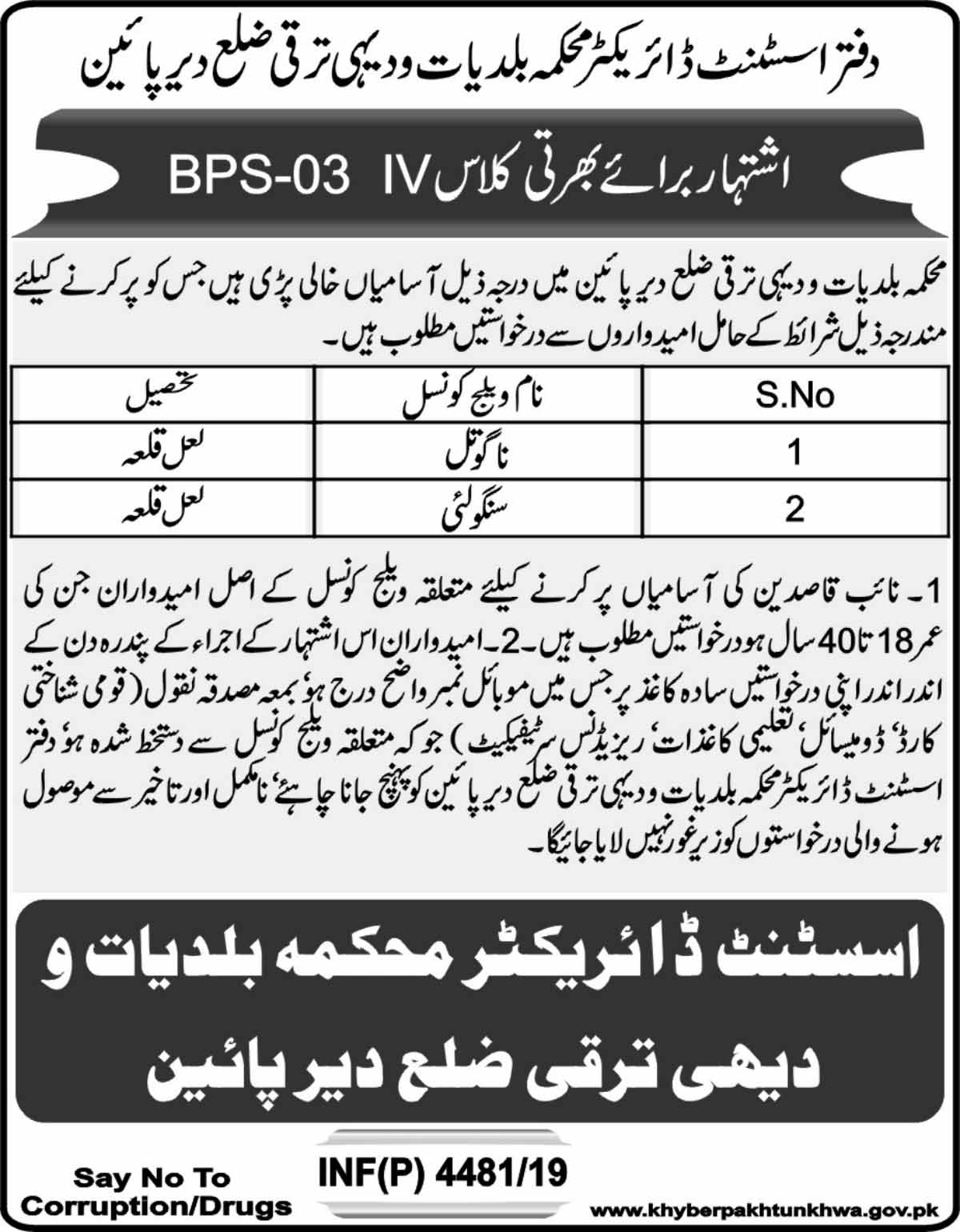 Jobs in for Darja Chaharam in Dir Pine 2019