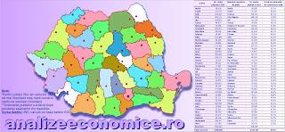 Ce ponderi dețin municipiile reședință în economiile județene