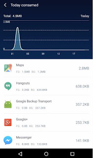 cm data manager aplikasi penghemat kuota