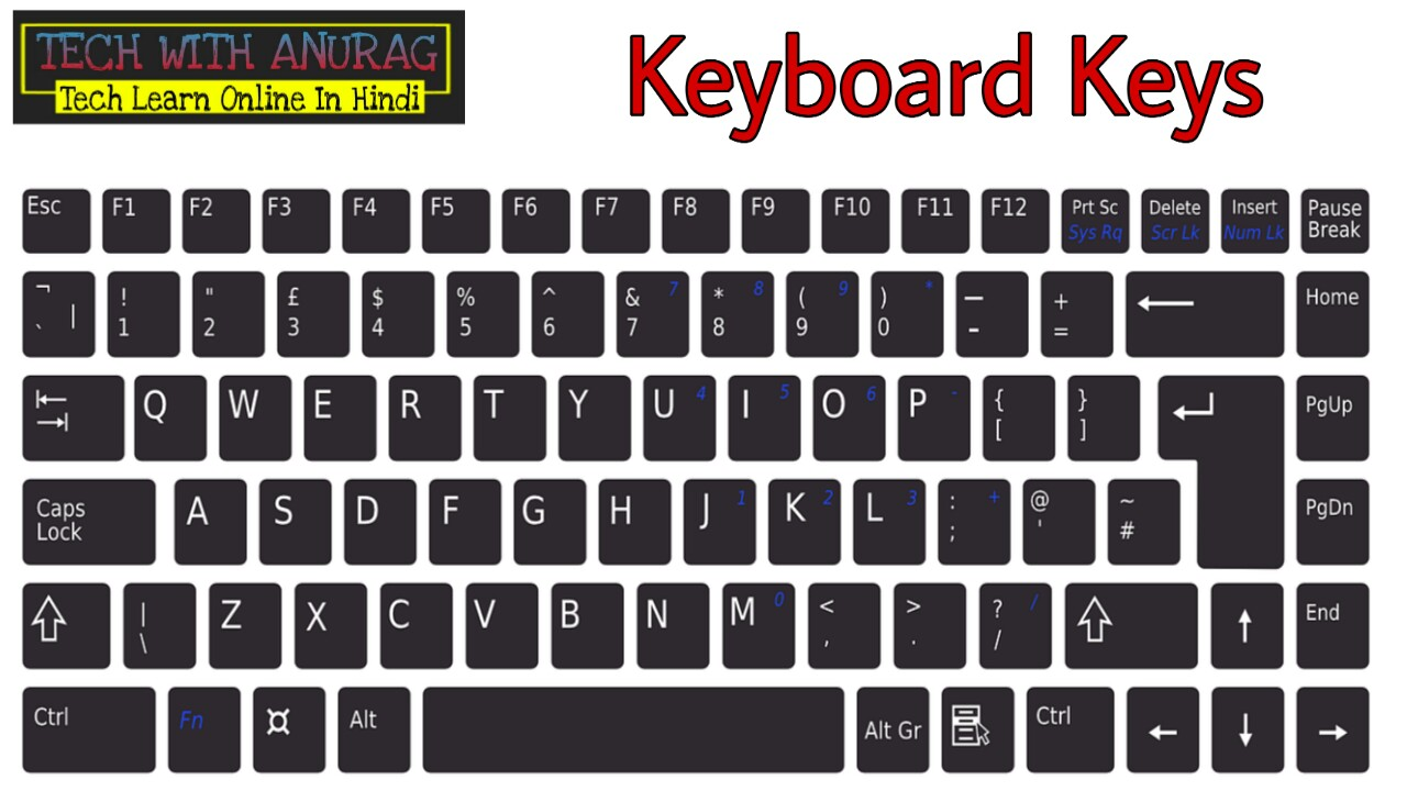 What Is Keyboard? And Types Of Keyboard ~ TECH WITH ANURAG