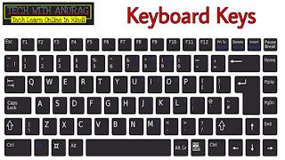 Keyboard Keys Techwithanurag