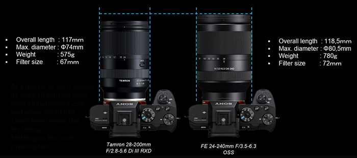 Сравнение габаритов Tamron 28-200mm f/2.8-5.6 Di III RXD (A071) и Sony FE 24-240mm f/3.5-6.3
