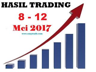rahasia sukses hasil belajar trading investasi saham forex surabaya jakarta sonytrade