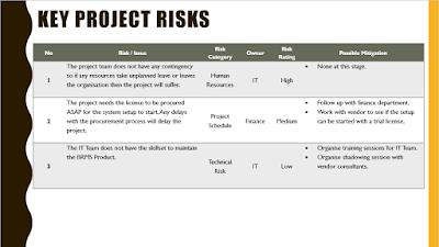 Key Project Risks