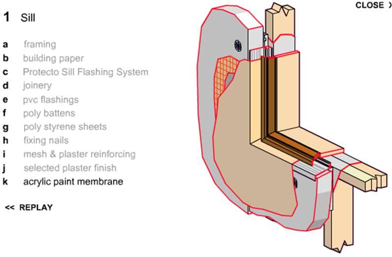 Metal Cladding | 231BEG1/Cladding system