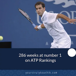 Pete Sampras's number of weeks at no 1 on ATP rankings