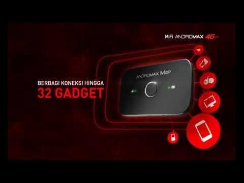 Andromax M2P Modem 4G LTE Terbaik