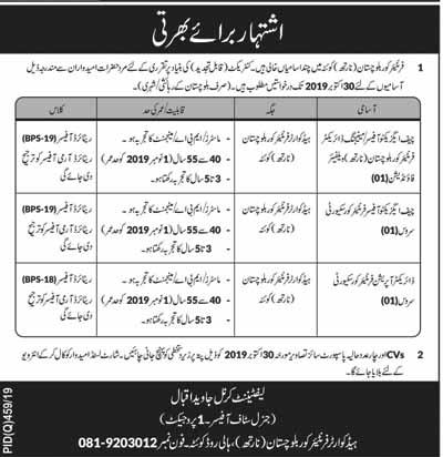 Jobs in Frontier Corps Balochistan Oct 2019