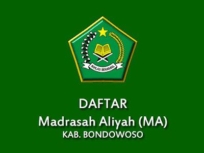 Daftar MA di Kabupaten Bondowoso