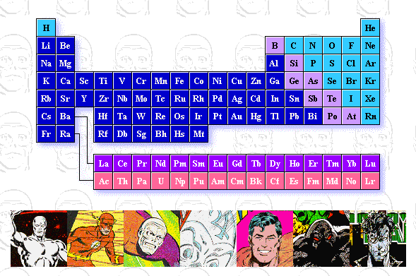 A great Periodic Table of Comic Books | Educational Technology and