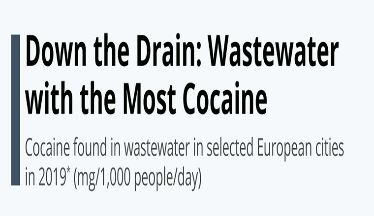 Down the Drain: Wastewater with the Most Cocaine #infographic Down the Drain: Wastewater with the Most Cocaine #infographic