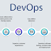 Implementing DevOPS Solutions and Practices Using 300-910 Exams Dumps