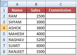 5 Easy Steps to Apply Same Formula to Multiple Cells in Excel in Hindi