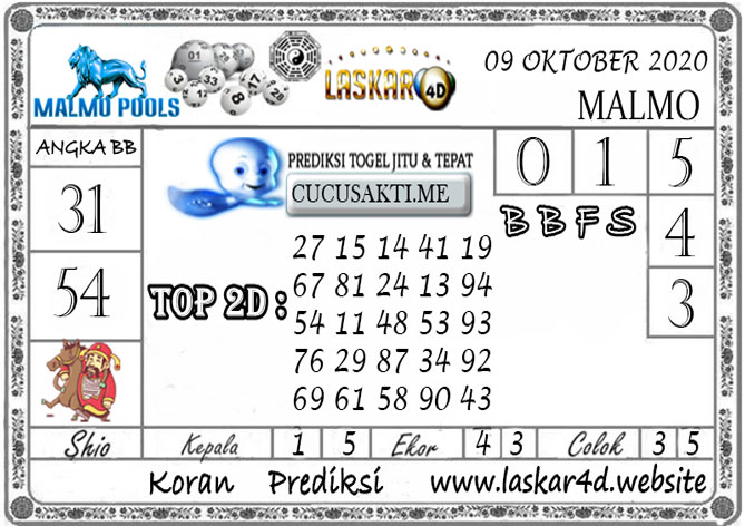 Prediksi Togel MALMO LASKAR4D 09 OKTOBER 2020