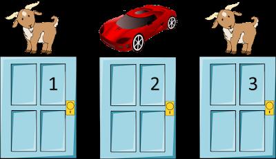 τρεις πόρτες