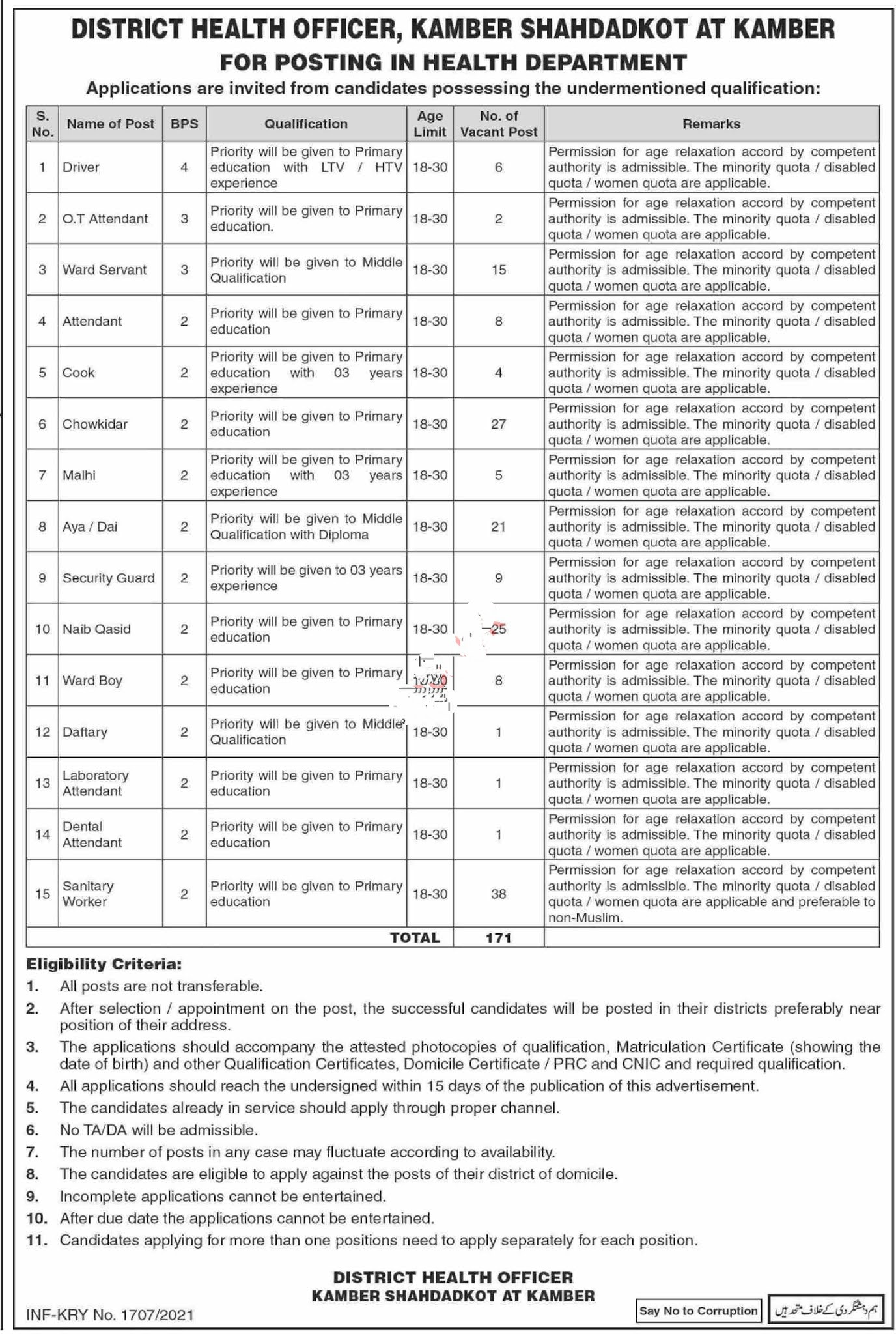 171 Posts in Health Department Government of the Sindh Jobs 2021 For OT Attendant, Ward Servant, Attendant, Cook, Chowkidar, Malhi, Aya
