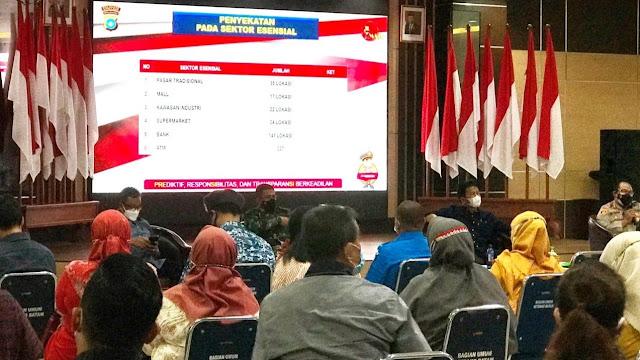 Hadapi Persiapan PPKM yang Akan Dilaksanakan, Wali Kota Batam Gelar Rapat