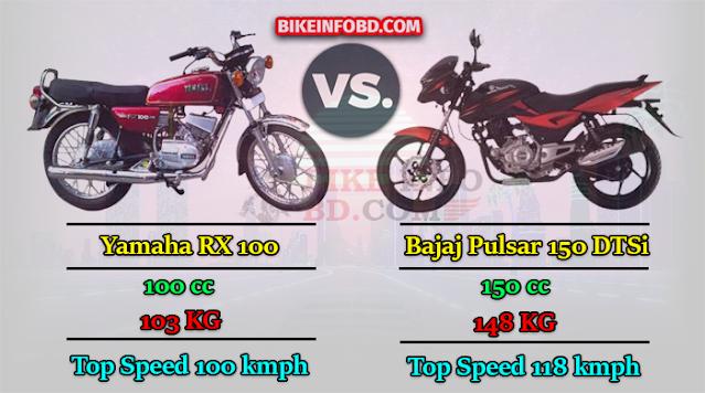 Yamaha RX 100 Vs Bajaj Pulsar 150 DTSi Comparison ✧ Engine, Mileage, Top Speed & More