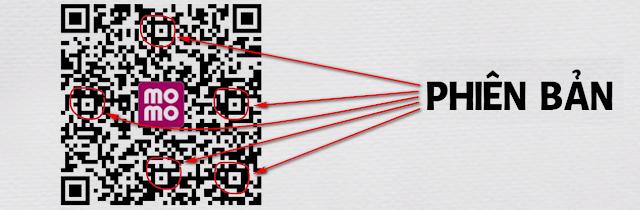 Các ô vuông để nhận diện phiên bản mã QR
