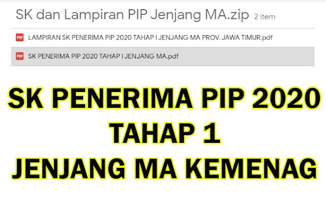 SK Penerima Dana PIP Tahap 1 MA Madrasah Aliyah Kemenag Mei 2020
