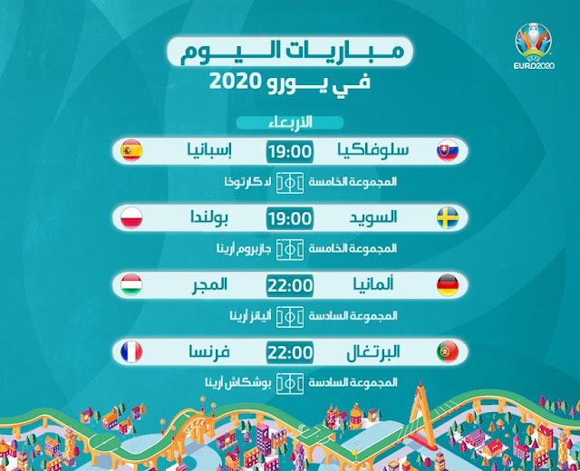 مباريات اليورو 23-6-2021
