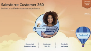 Salesforce Customer 360 - Holger Mueller Constellation Research
