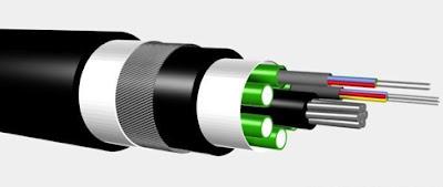 تقنية Fiber Optic
