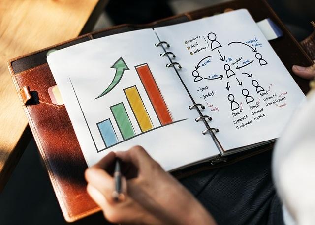 Konsep dalam Manajemen Strategi