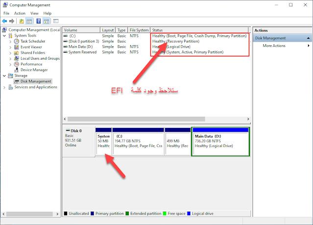 حل مشكلة إعادة التشغيل التلقائى(ريستارت) للكمبيوتر أثناء التشغيل (الإقلاع)
