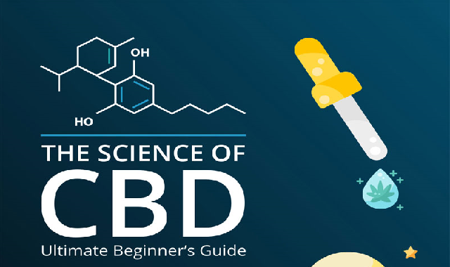 The Science of CBD #infographic