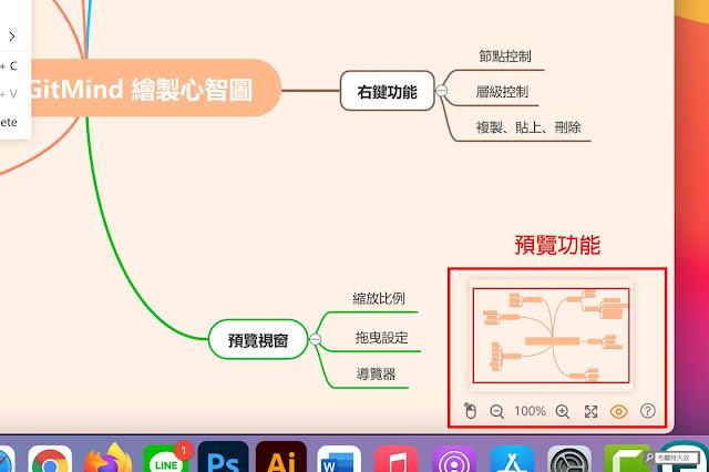 【行銷手札】免費、免安裝的線上心智圖 GitMind - 要畫很大範圍的心智圖,肯定要善用一下預覽功能