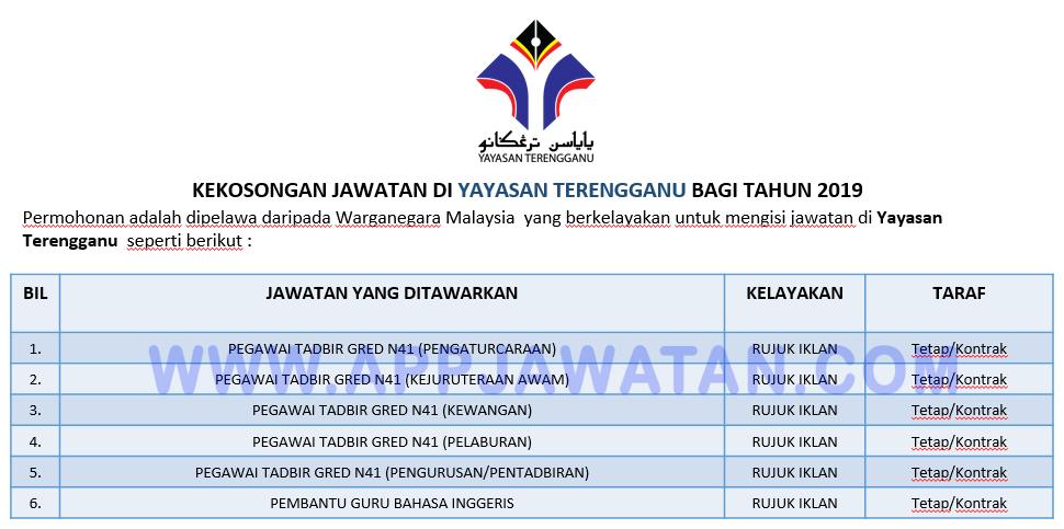 Jawatan Kosong Terkini Di Yayasan Terengganu Appjawatan Malaysia