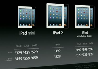 iPad 2, iPad Mini and iPad 4G Price Chart