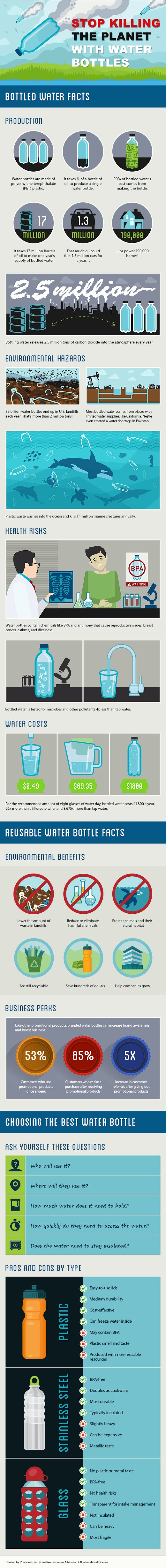 Stop Killing The Planet With Water Bottles #infographic #Water Bottles #infographics #Environment #Planet #Bottles #Disposable plastic
