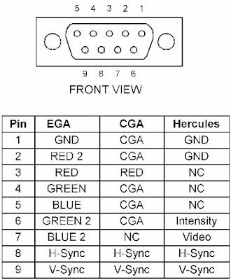 hardware-screensaver-circuit-diagram