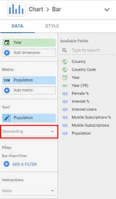 Google Data Studio Customization Panel