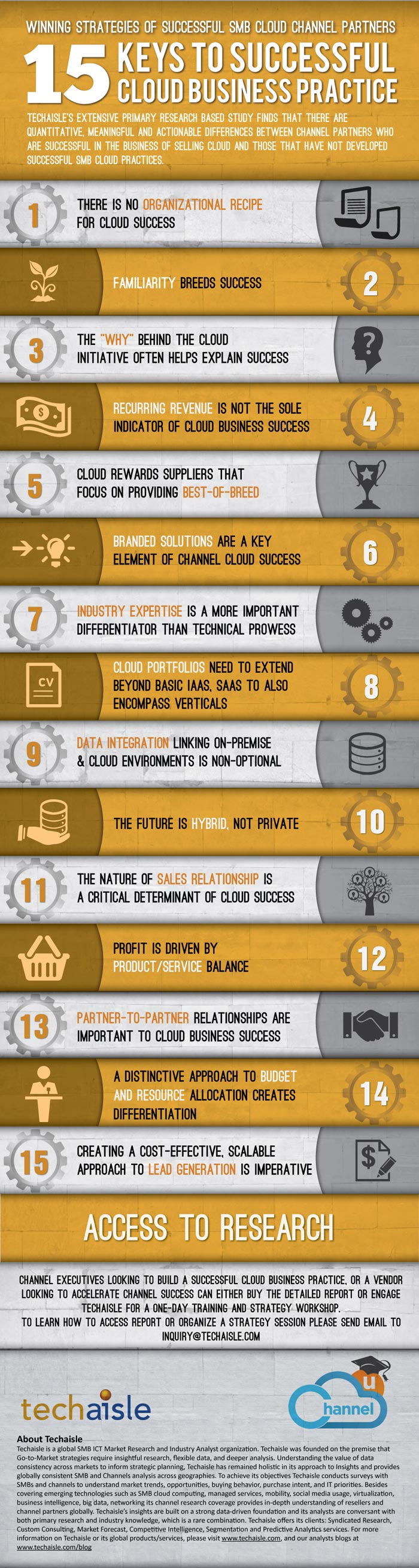 15 Keys to Successful Cloud Business Practice #infographic