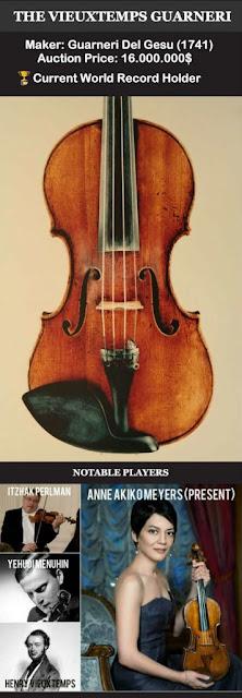 lịch sử ra đời đàn violin