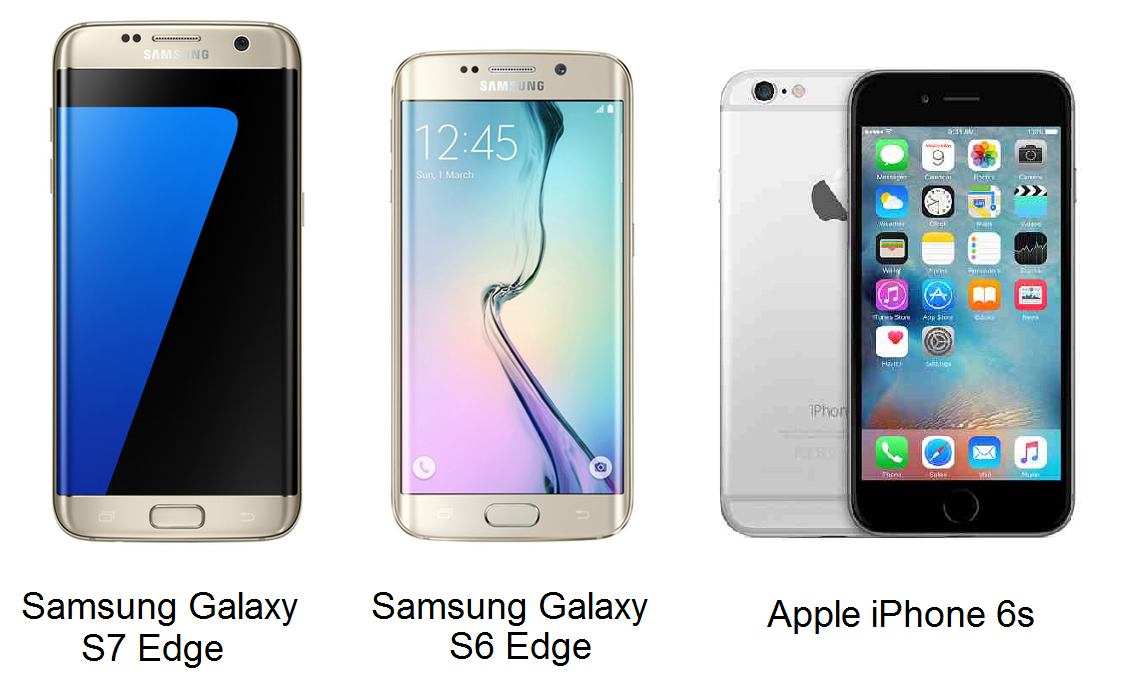 Difference Between Samsung Galaxy S7, S6, and iPhone 6s ...