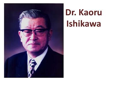 ĐTC- giáo sư Kaoru Ishikawa