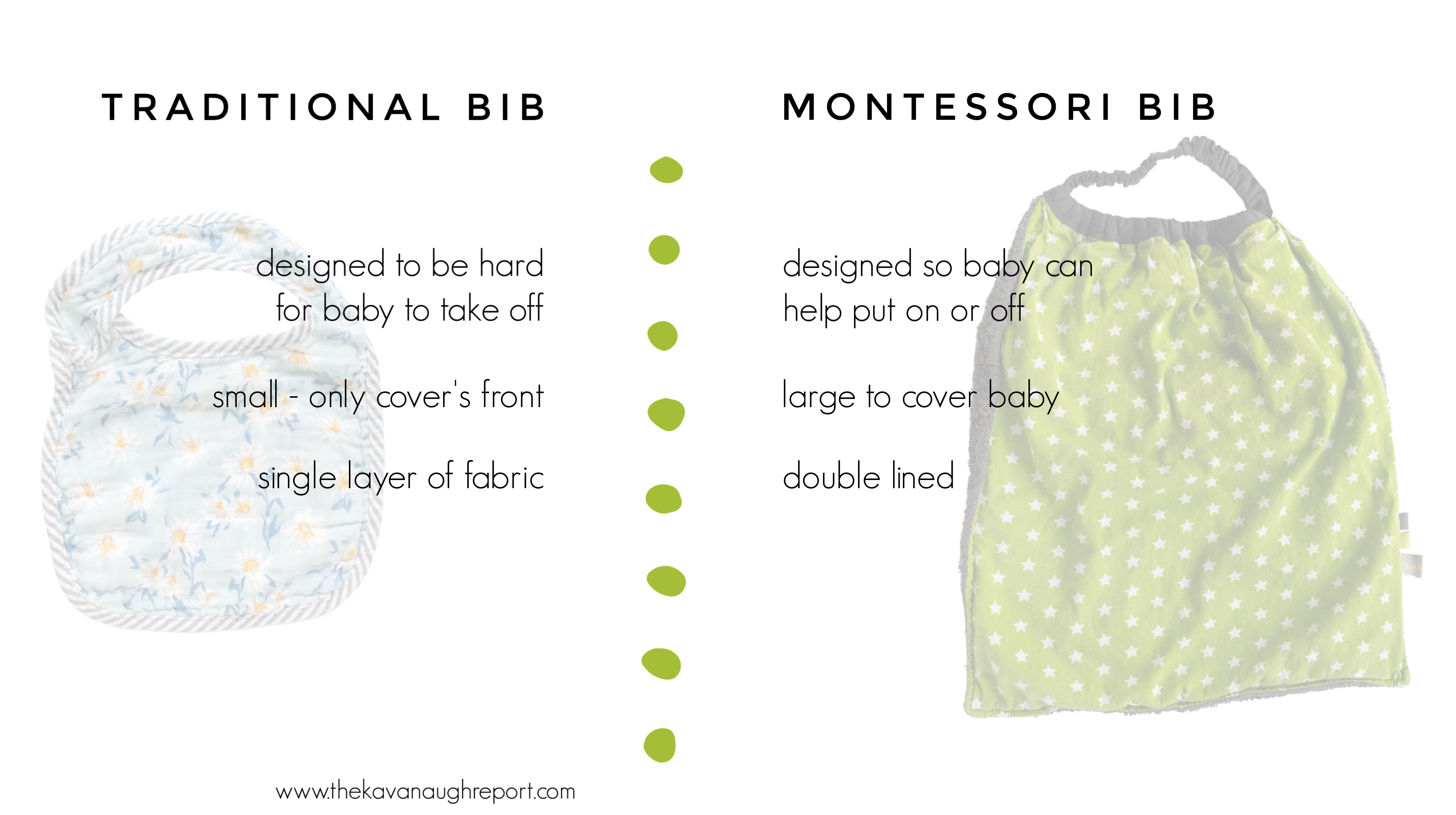 A look at the difference between Montessori baby bibs and traditional bibs and why Montessori bibs are so much better for babies and parents.