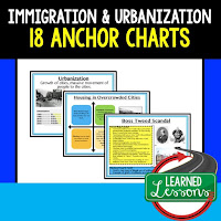 Immigration Anchor Charts, American History Anchor Charts, American History Classroom Decor, American History Bulletin Boards, ESL Activities, ELL Activities, ESS Activities