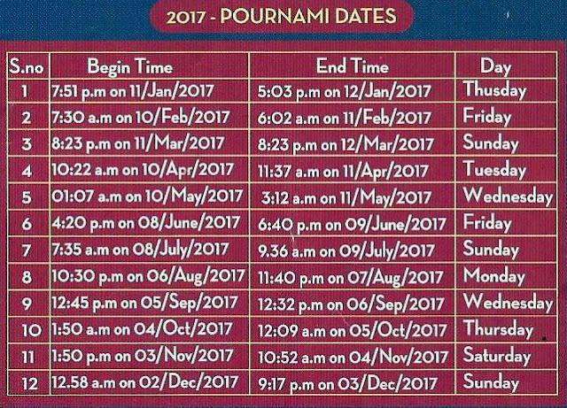 ARUNACHALA GRACE: 2017 Full Moon Dates: Arunachala ...