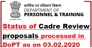 cadre-review-proposals-processed-in-dopt-as-on-03-02-2020