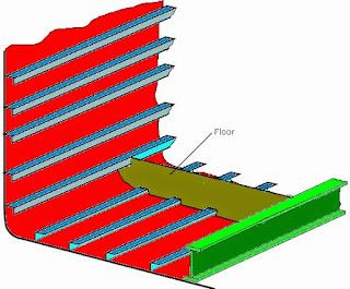 Image Result For Konstruksi Memanjang Kapal